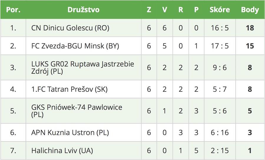 Fragaria Cup U-14