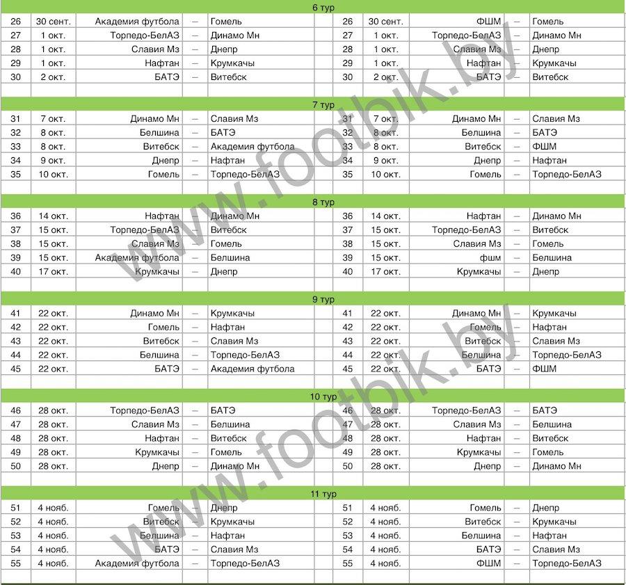 Футбол беларуси высшая лига расписание
