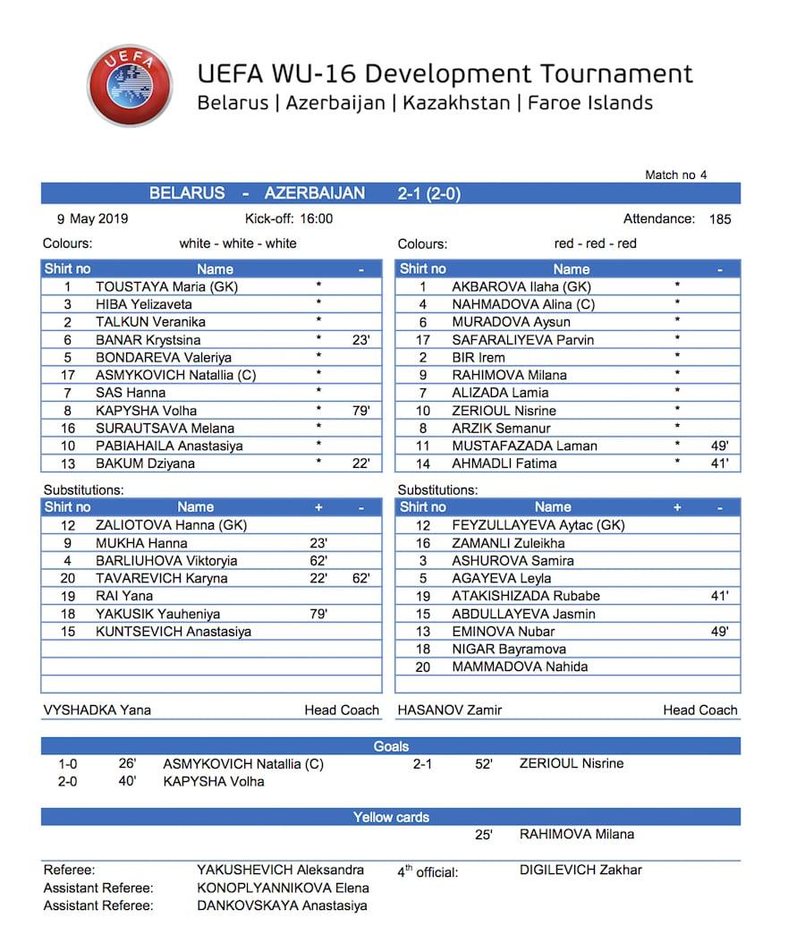 Belarus - Azerbaijan 2-1
