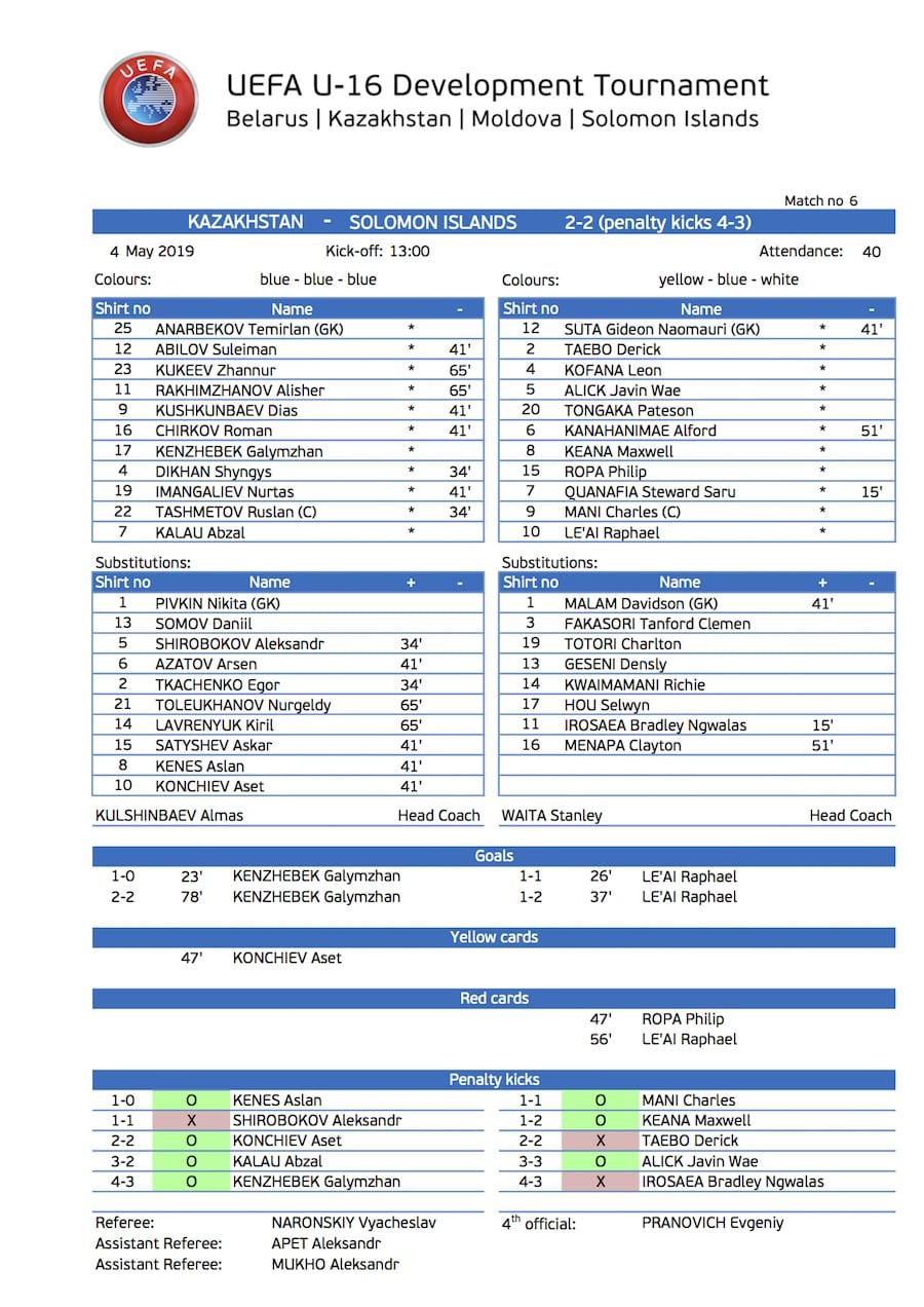 Kazakhstan - Solomon Islands 2-2 (4-3)